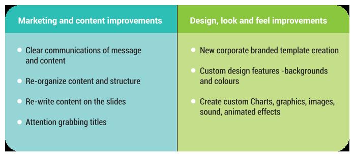 Business presentation design services