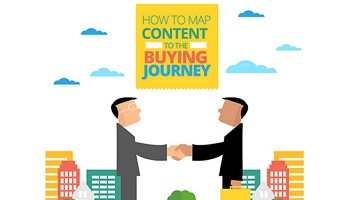 how to map content to the buying journey