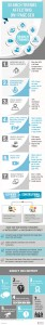SEO Trends affecting On-page SEO Infographic